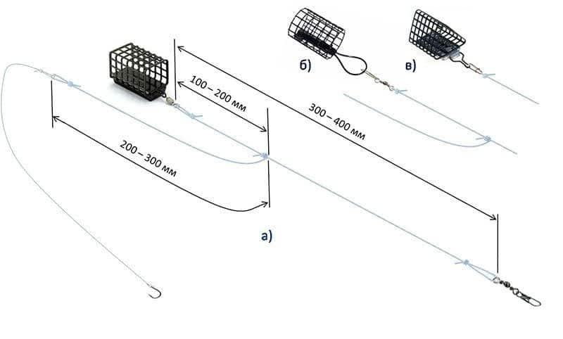 Фидерное удилище как выбрать устройство лучшие телескопические и штекерные удочки для фидера