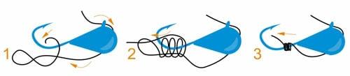 Ловля леща на мормышку - привязка мормышки