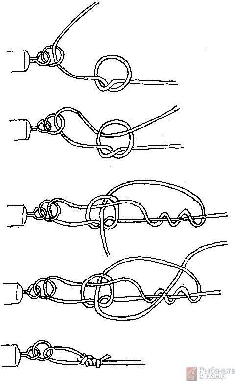 Рыболовные узел для вертлюжка